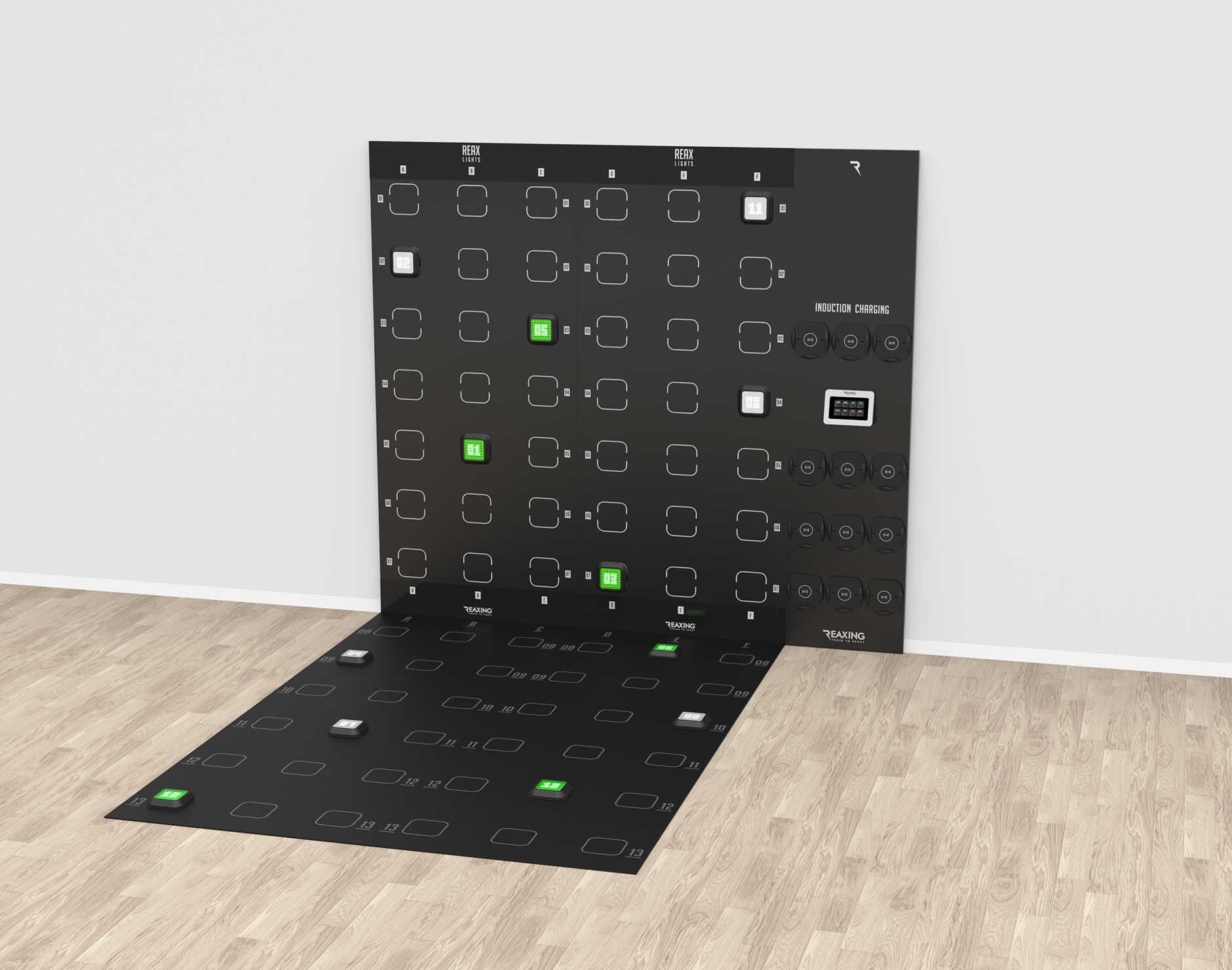 Panel Configuratie 5