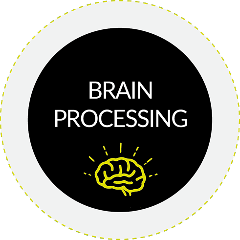 Brain Processing Interference Reaxing Training Method