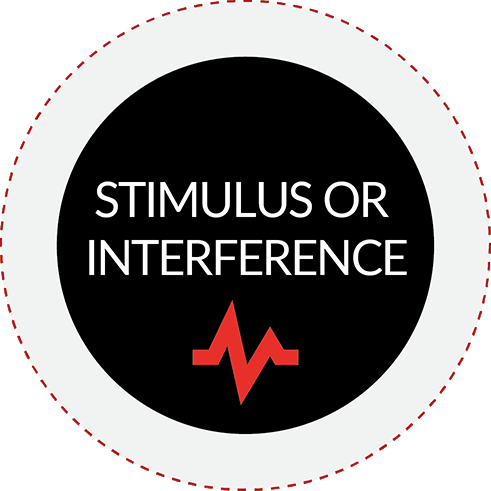 Stimulus Interferentie Reaxing Trainingsmethode